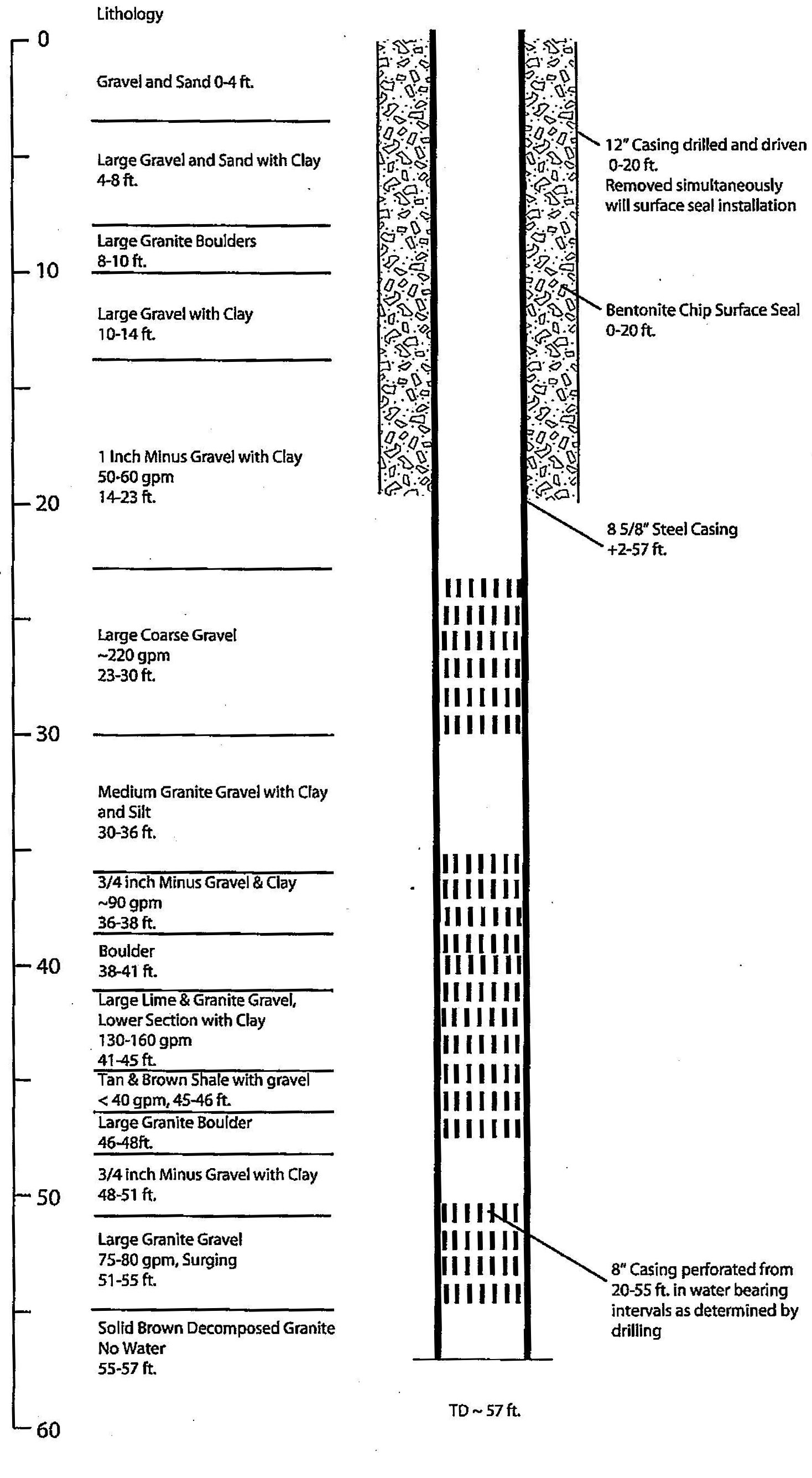 walker water systems quality well drilling and pump installation well installation diagram side view diagram of a well